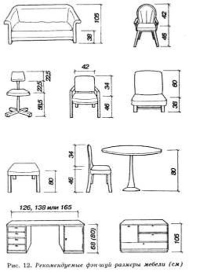 Выбор и расстановка мебели по