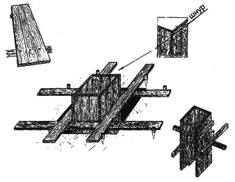 Рис. 2. Опалубка столбчатого фундамента