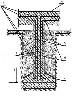 Рис. 5. Сборный фундамент из асбестоцементных труб: 1. расчетный уровень глубины промерзания; 2. стенки асбестоцементной трубы; 3. арматурные стержни; 4. железобетонный ростверк; 5. обратная засыпка грунта; 6. бетон; 7. опорная полушка из бетона.