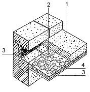 Рис. 3. Утепление подвала изнутри: 1. плита перекрытия; 2. клеящая мастика; 3. утеплитель; 4. штукатурка по сетке
