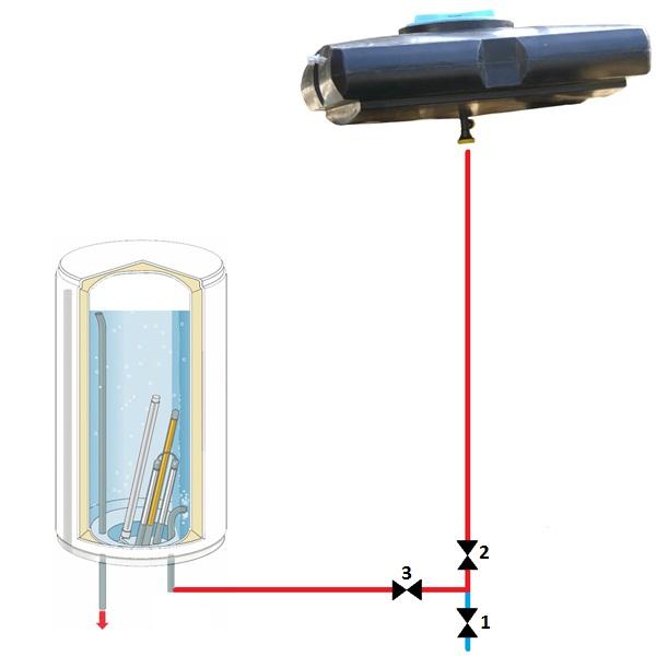 Схема работы простейшего солнечного водонагревателя