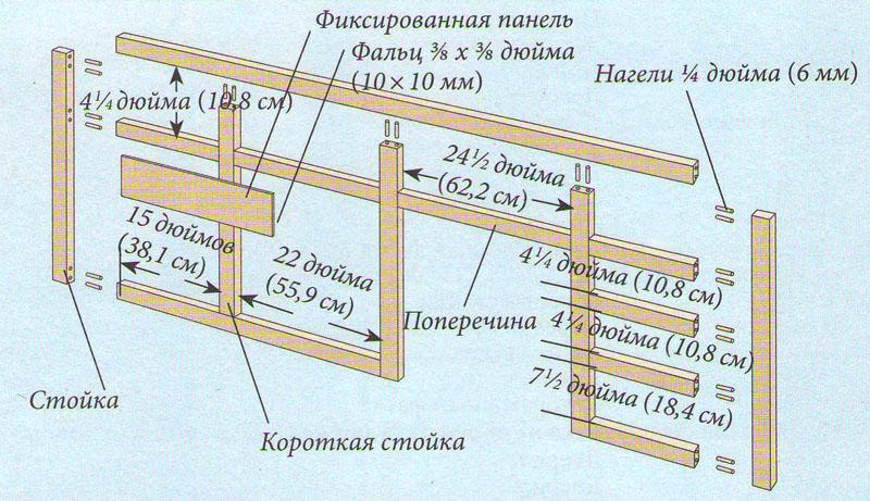 Как самому сделать оконную коробку - Shooterstore.ru