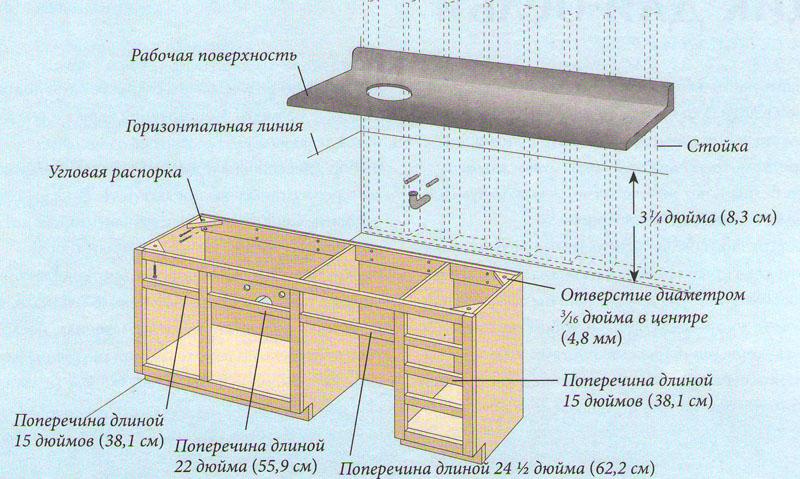 Кухонный гарнитур своими руками из фанеры
