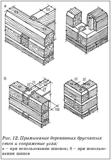 Примыкание деревянных брусчатых стен и сопряжение угла
