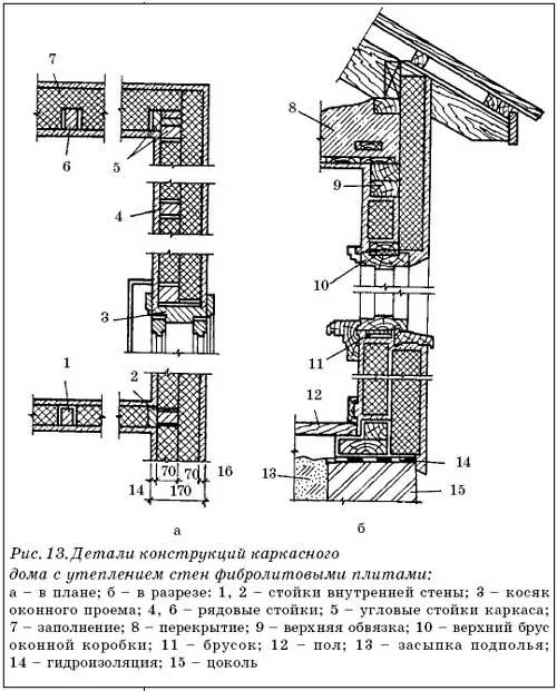 Детали конструкций каркасного дома с утеплением стен фибролитовыми плитами