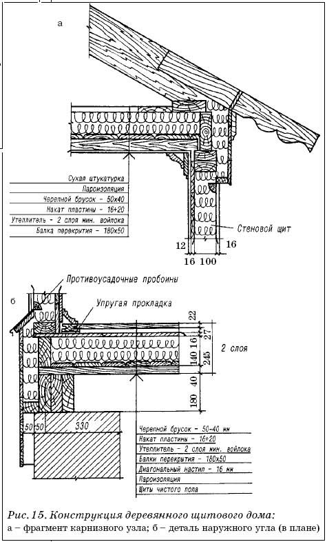 Конструкция деревянного щитового дома