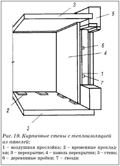 Кирпичные стены с теплоизоляцией из панелей