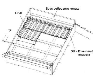 Монтаж элитной металлочерепицы в области конька