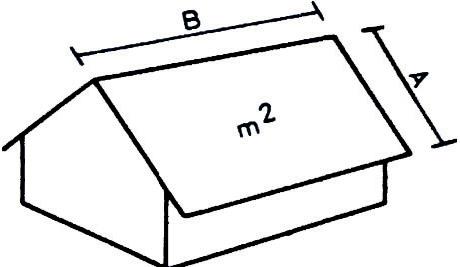 Розрахунок водостіку з урахуванням площі даху