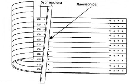 Водосточные системы Plastmo
