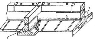 Рис. 1. Сборный ленточный фундамент под печь: а - блоки подушек, б - блоки стенок, в - уровень пола