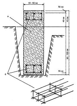 Рис. 2. Порядок размещения армпоясов: а - монолитный столб, б - стальной каркас