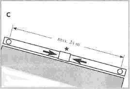 Рис. 3. Расчет водостока при длине желоба больше 12 м