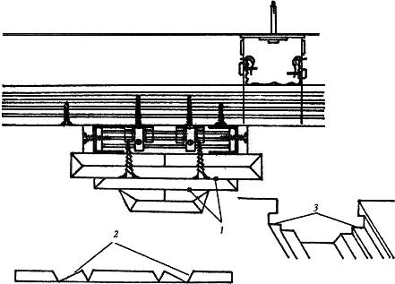 Рис. 1. Ступенчатый потолок 1. проклейка и скрепление скобами; 2. линейная развертка; 3. формируемый профиль
