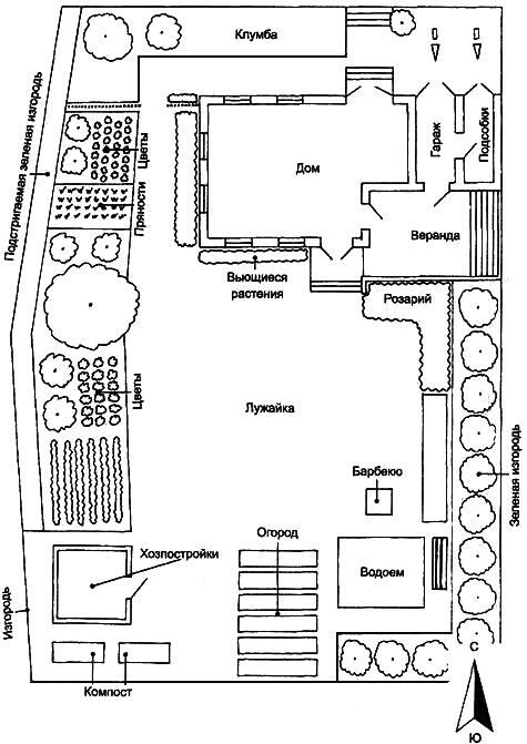 Рис. 2. Один из вариантов планировки участка площадью 12 соток