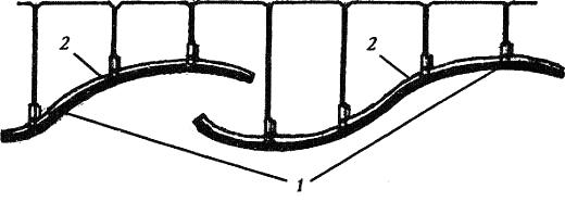 Рис. 5. Волнообразый потолок 1. S-образные гипсовые листы; 2. несущий профиль