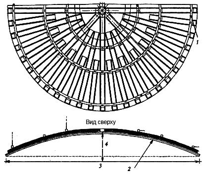 Рис. 6. Купольный потолок 1. точки крепления подвесок; 2. радиус обшивки; 3. диаметр обшивки; 4. высота обшивки