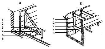 Рис. 4. Крепление опалубки: а. в котловане, б. в траншее 1. доски крепления; 2. опорный брус; 3. косая распорка; 4. распорка; 5. опора для распорки; 6. грунт; 7. клин