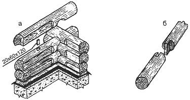Рис. 1.2. Операции при рубке «в обло»: а. вырубка углов; б. срашивание бревен