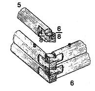 Рис. 2. Вычерчивание шаблона стен дома из бревен «в лапу»: 1. вычерчивание квадрата по среднему радиусу бревна; 2. разбивка сторон квадрата и вычерчивание шаблонов; 3. готовые шаблоны; 4. последовательность расчерчивания «лапы» на бревне; 5. рубка торца бревна; 6. готовая «лапа».