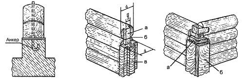 Рубленные стены из бревен - Закрепление анкером