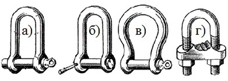 а) прямые скобы; б) прямые скобы; в) закругленные скобы; г) cкобы-зажимы.