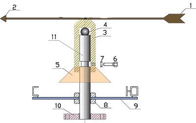 Конструкция флюгера