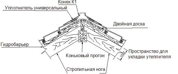 Рис. 3. Монтаж конька кровли из металлочерепицы