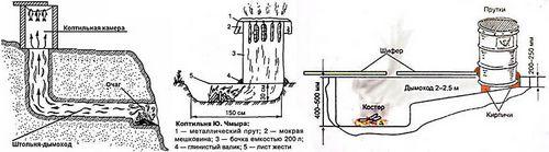 Вязание спицами шаль кири 47