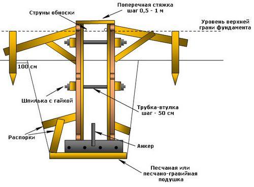 Забор из деревянного штакетника: фото, цены, сборка своими руками 97