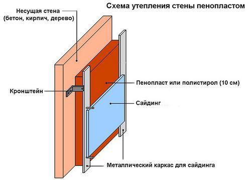Лента теплоизоляции бандажная для на трубопроводе крепления