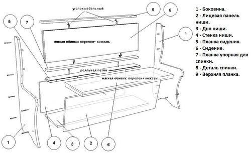 изготовление дивана углового своими руками чертежи и схемы сборки