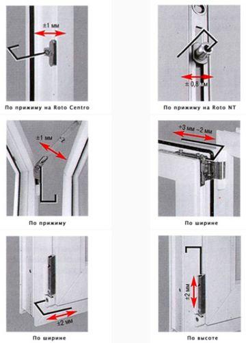 Как правильно выбрать остекление балкона