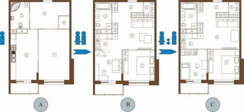 Купить 4 комнатные квартиры в Красноярске - сайт