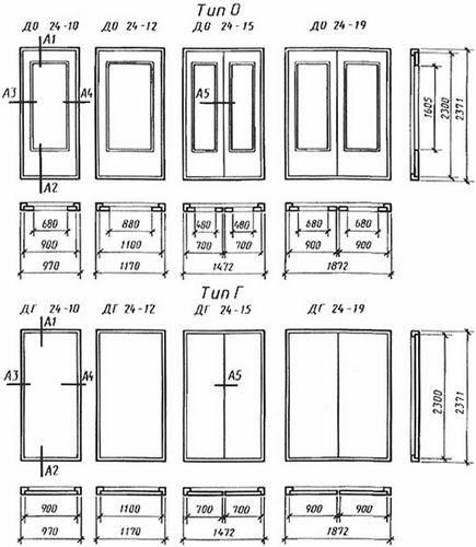 размеры входных дверей стандарты