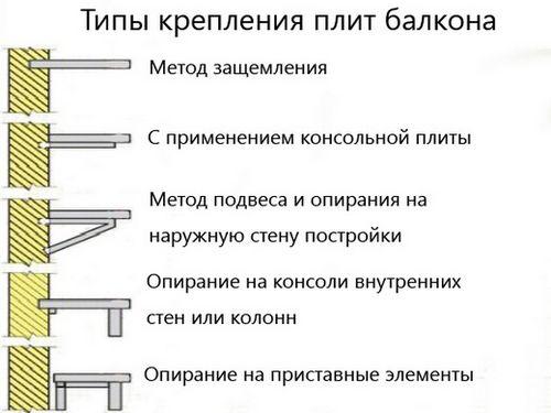 Ремонт электроплиты мастер